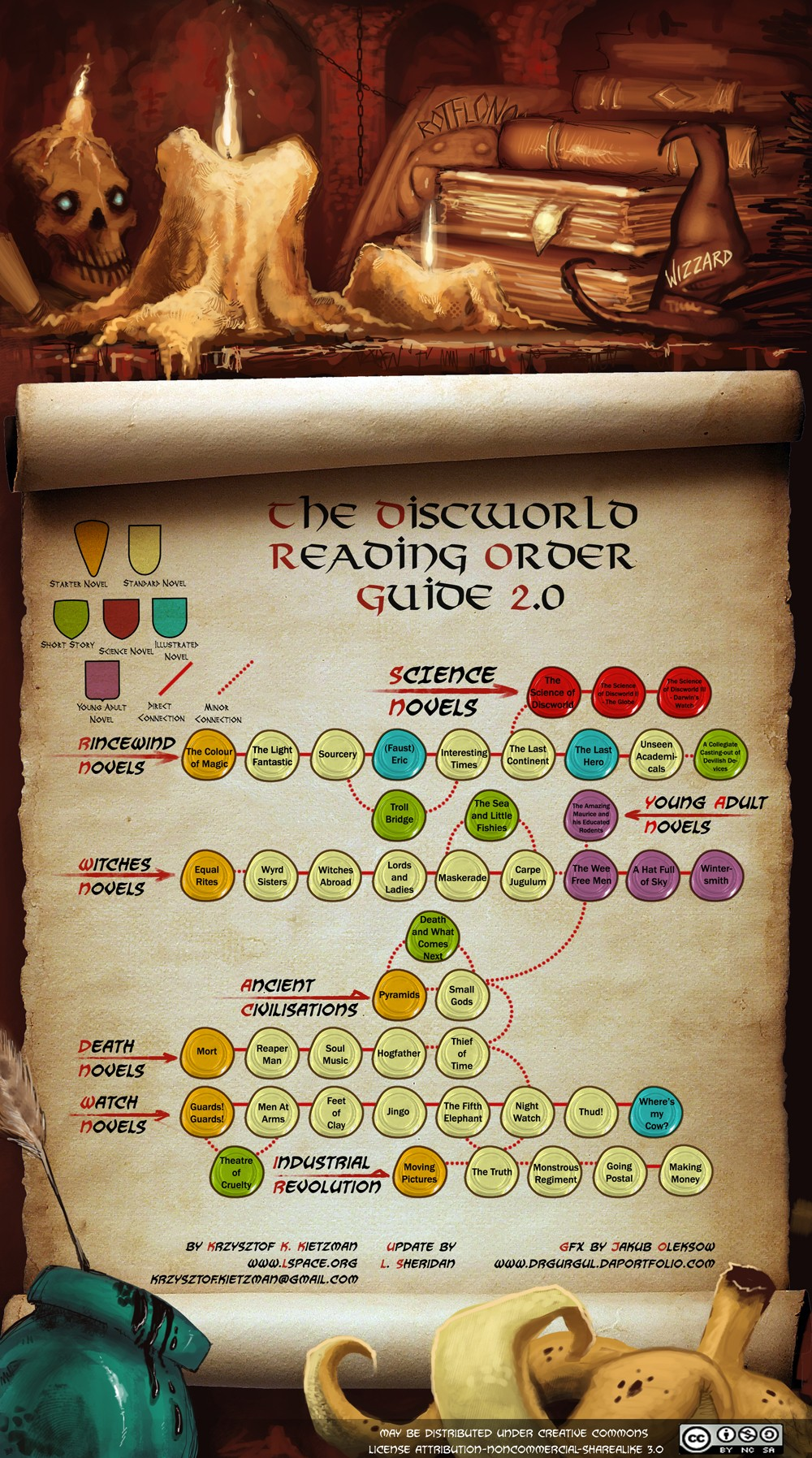 The Discworld series by the late Sir Terry Pratchett. They are fantastic books, very funny, thought provoking, and well written. There are multiple story lines to choose from if you wish to read them. Here is a good resource to get you on the right track.  Edit: Also /r/discworld